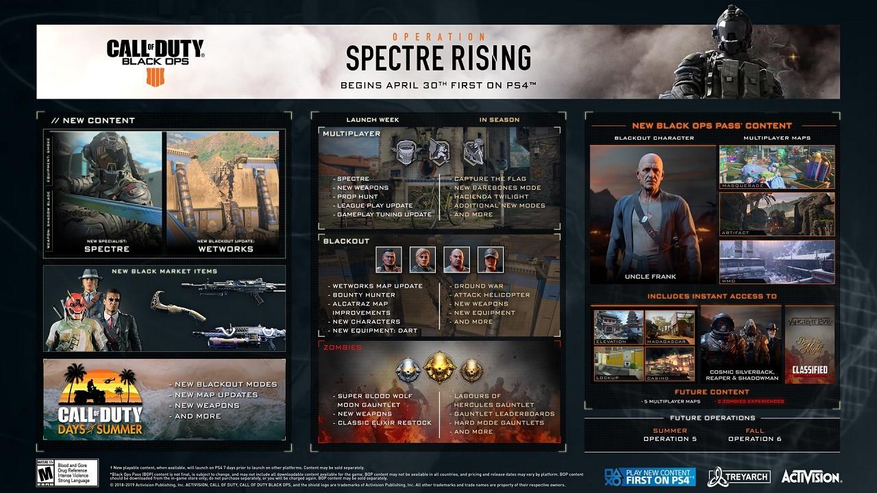 Black Ops 4 : L'opération Spectre Rising se détaille et