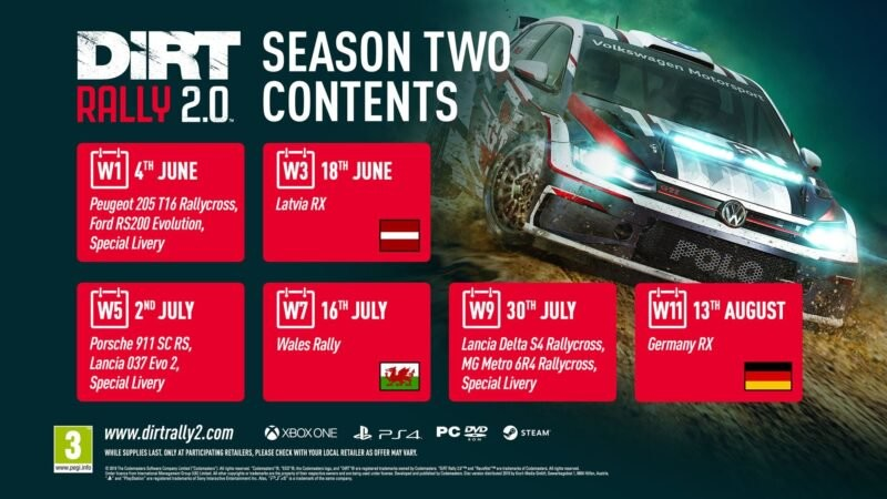 DiRT-Rally-2-Season-2-DLC-Roadmap-800x450
